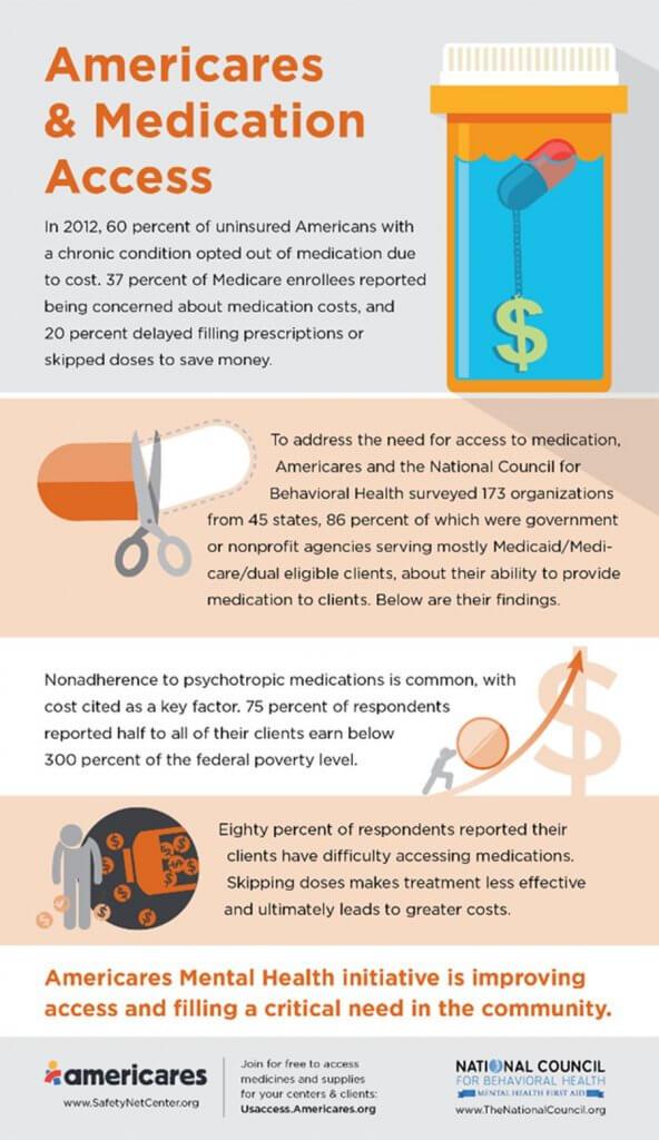 MHI Infographic